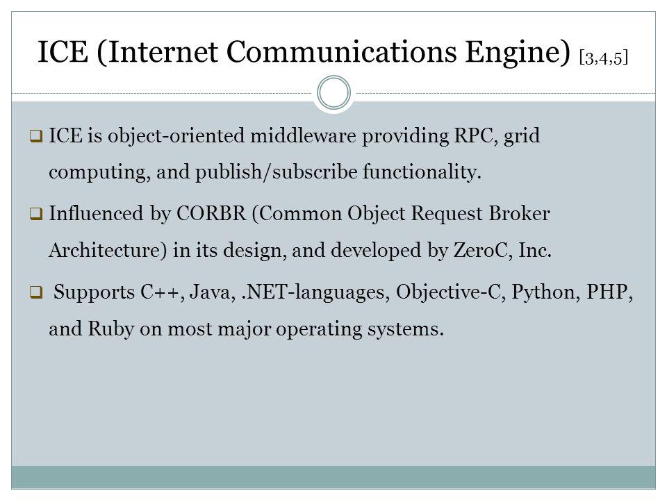 ICE (Internet Communications Engine) [3,4,5]